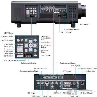 Panasonic - Panasonic PT-DW17K Projeksiyon