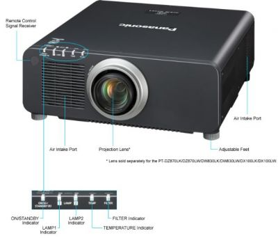 Panasonic - Panasonic PT-DX100