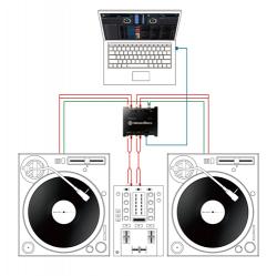 Pioneer Dj Launch InterFace 2 DJ DVS Ses Kartı - Thumbnail